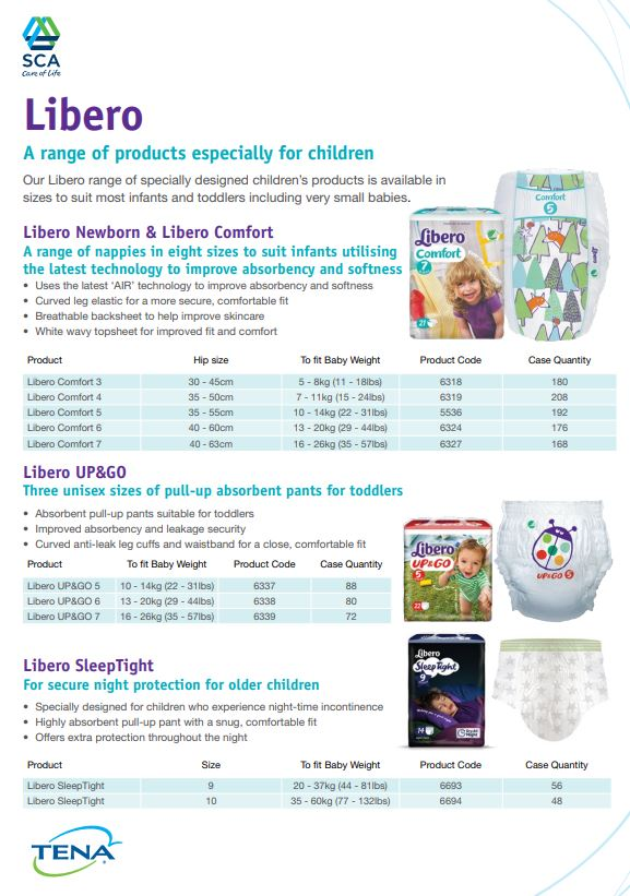Tena Children's Factsheet
